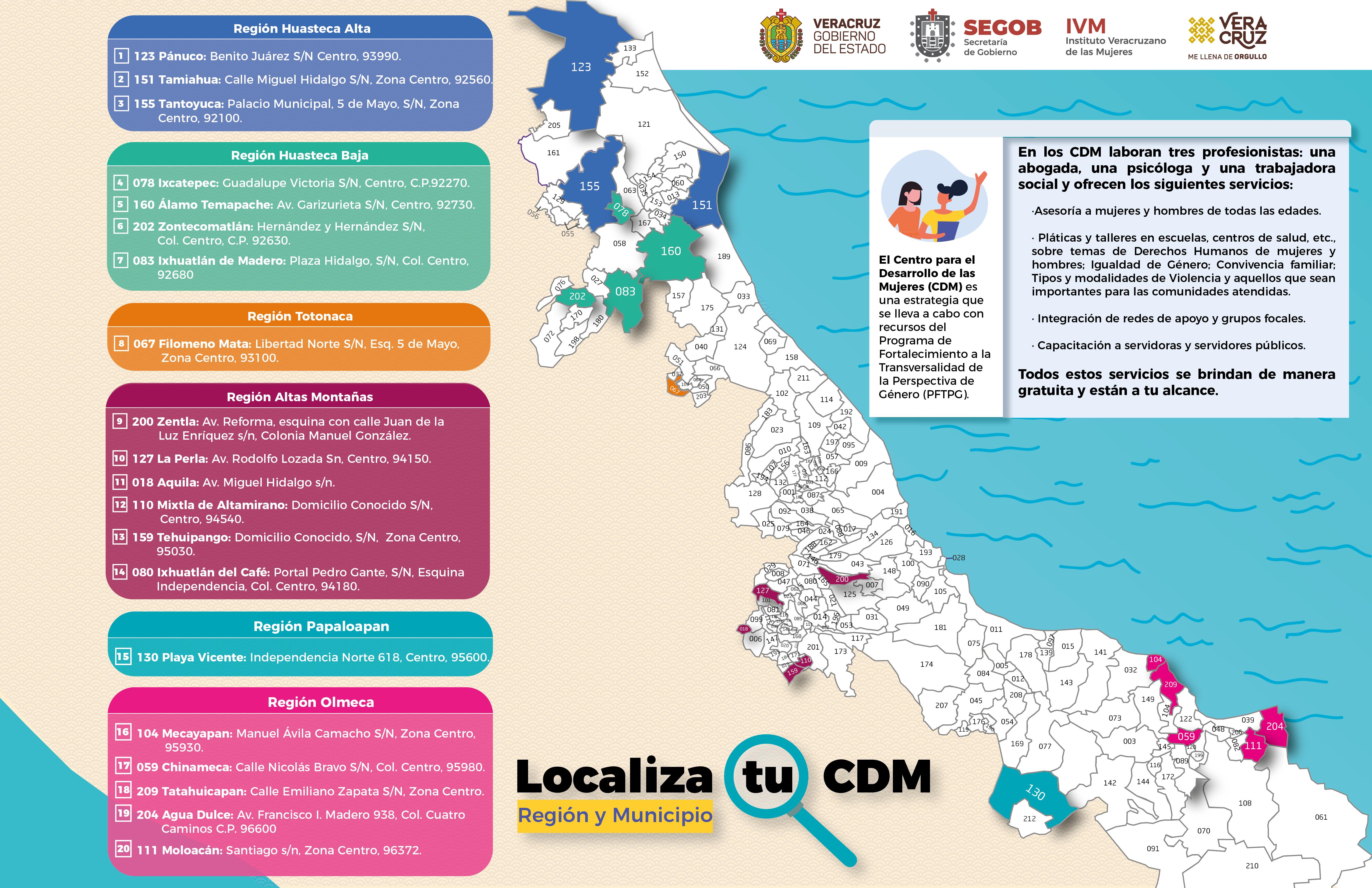Mapa CDM 2019_Mesa de trabajo 1